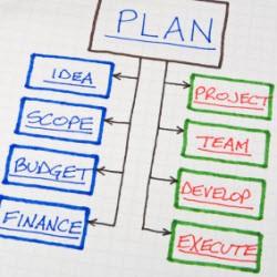 plan5